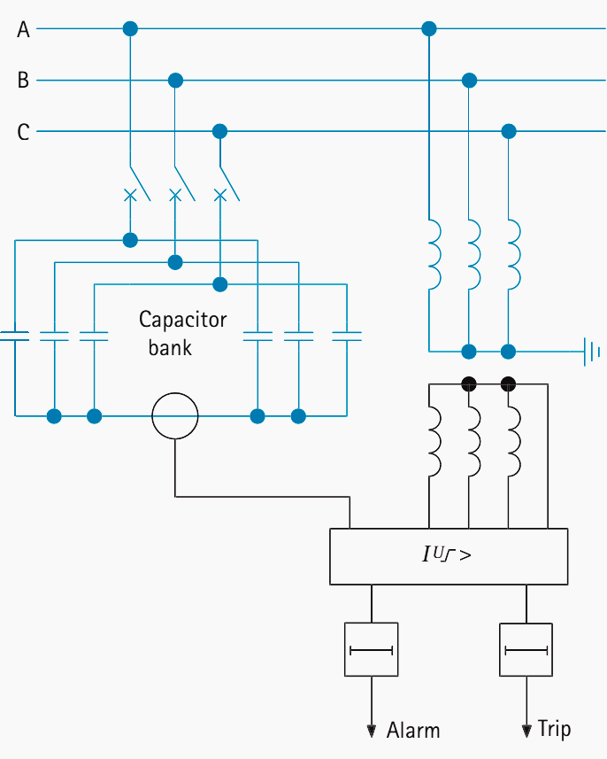Protection Of Double Star Capacitor Banks In 2019
