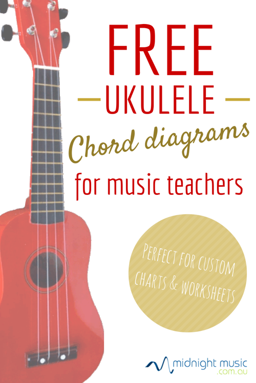 Summer dress ukulele chords e7