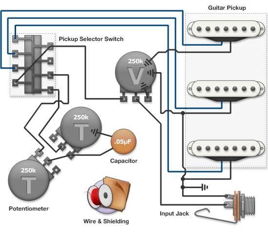 Guitar wiring diagram | guitar building | Guitar, Guitar Chords, Guitar diy