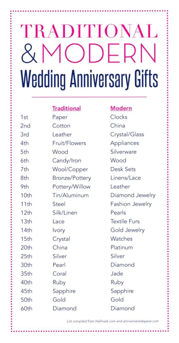 13th Anniversary Gifts For Her Gift Ideas Pinterest Wedding