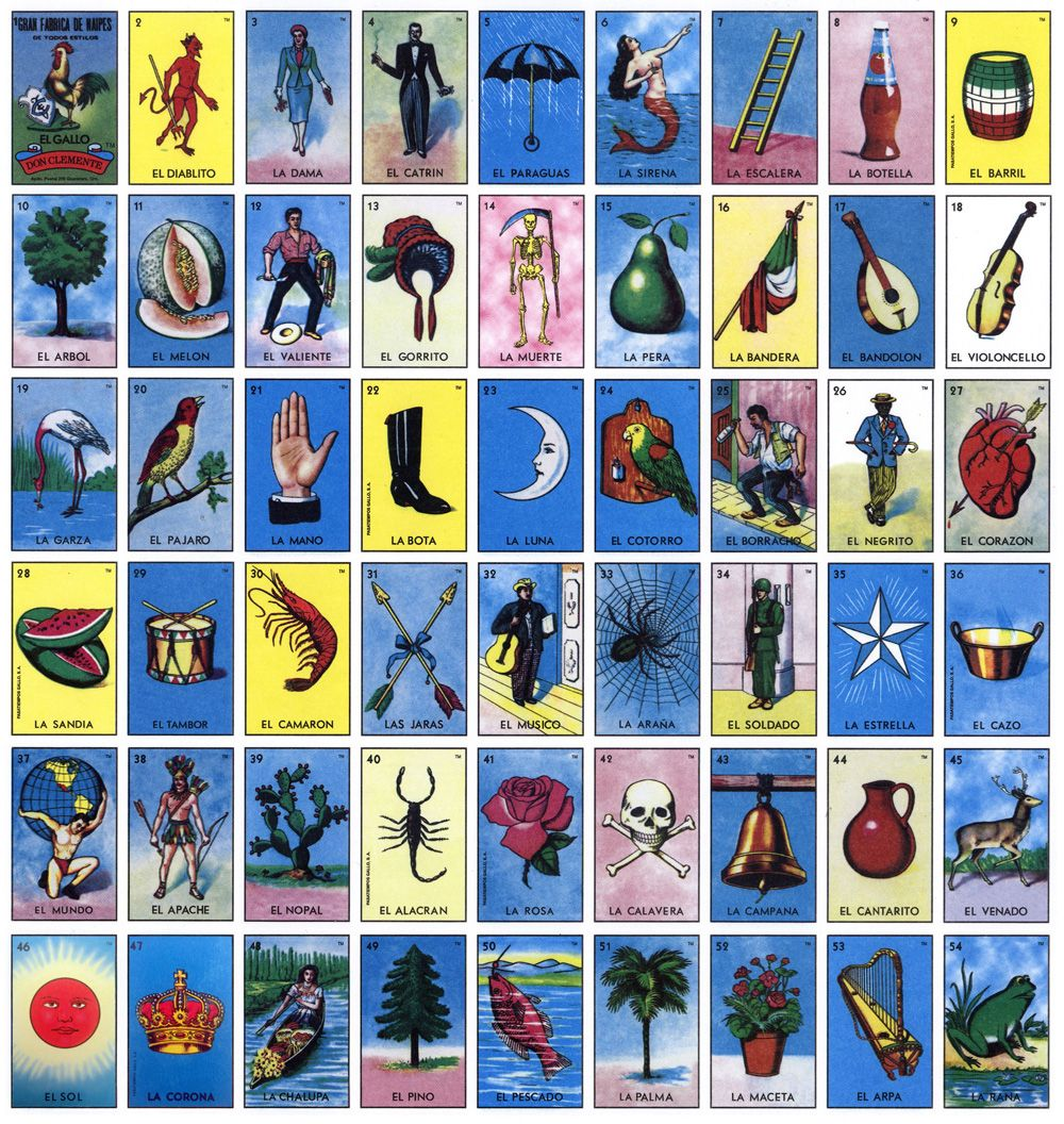 Luscious image within printable loteria cards