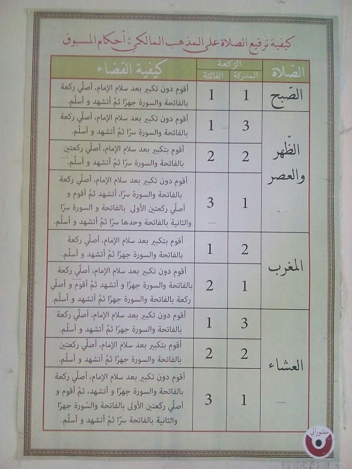 أحكام المسبوق لمن يريد ترقيع صلاته في المسجد Bullet Journal Journal