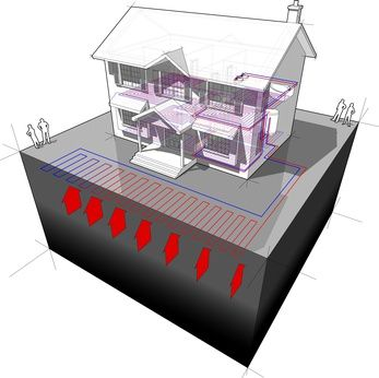 How Does A Geothermal Home Heating And Cooling System Work Pass