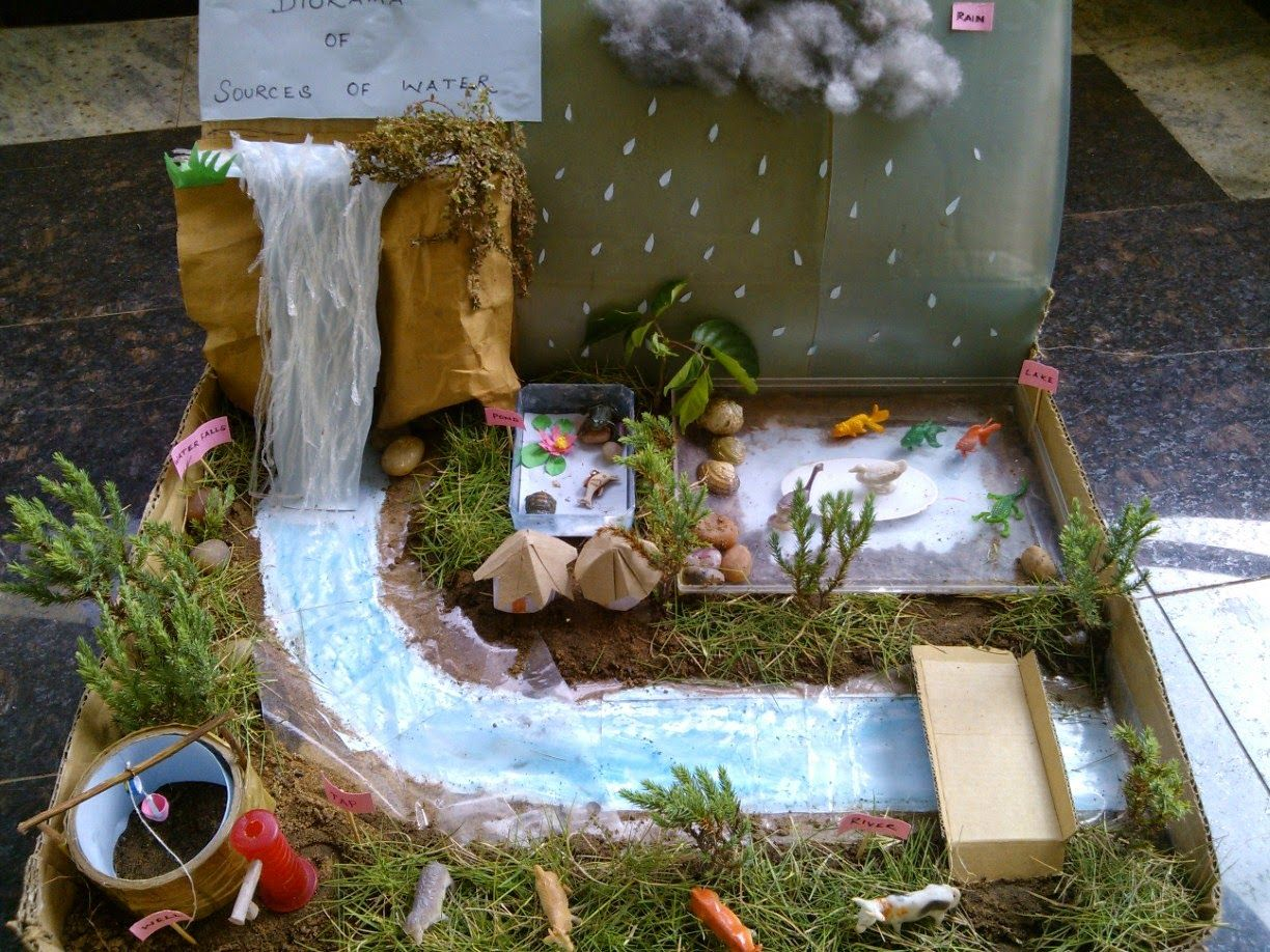mom the first teacher a diorama of sources of water landform