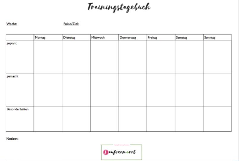 Wochentliches Trainingstagebuch Trainingsplan Ubersicht Printable Trainingstagebuch Training Tagebuch