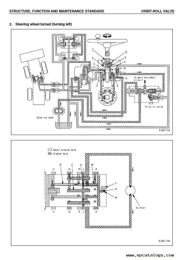45 Elegant Standard Orbit Fan Wiring Diagram In 2020