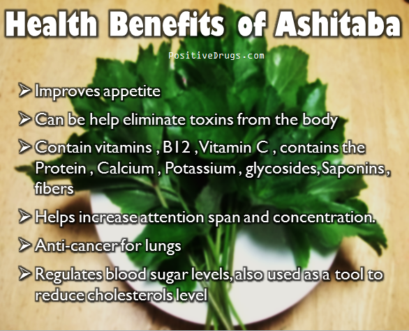 Ashitaba weight loss
