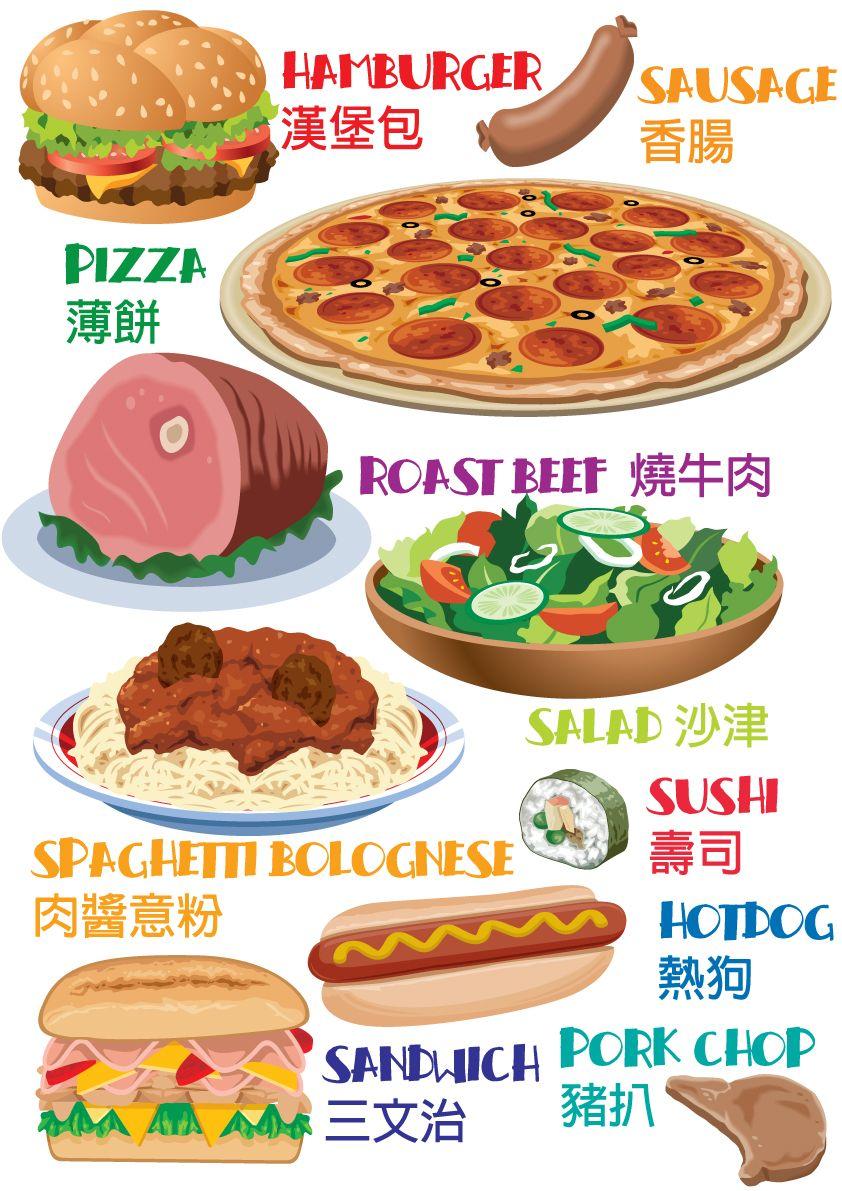Meals printable printable chinese english Food
