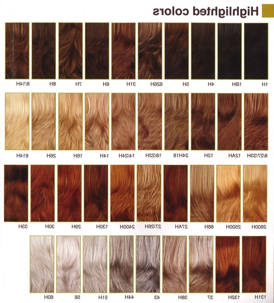 Caramel brown hair color chart best dark blonde hair color home