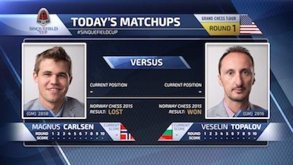 Suivez la ronde 1 de la Sinquefield Cup 2015 avec Magnus Carlsen contre Veselin Topalov à partir de 20h - #echecs #chess #ajedrez