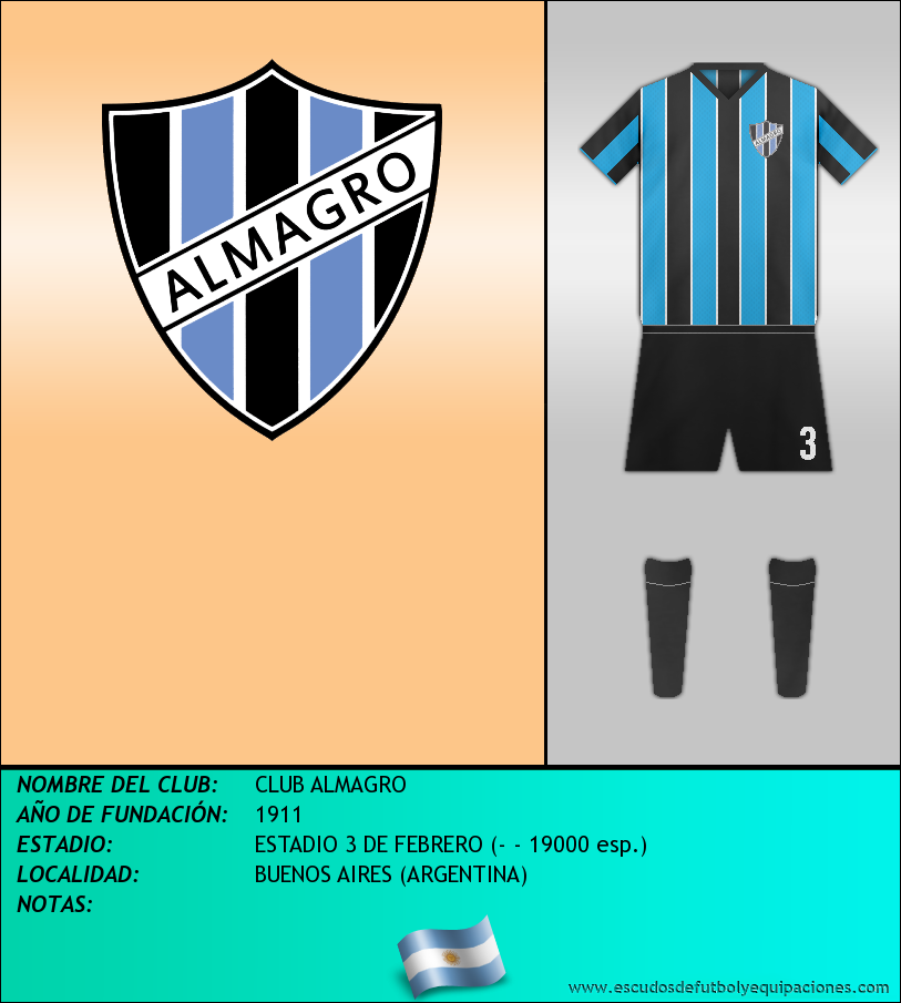 Club Almagro of Buenos Aires, Argentina crest and kit for