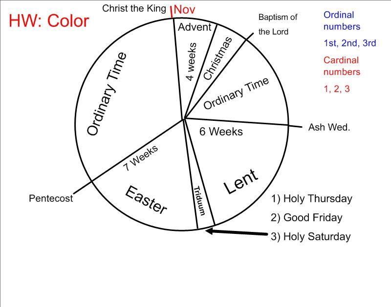 Pin by Joe Aboumoussa on Liturgical Calendar / Colors