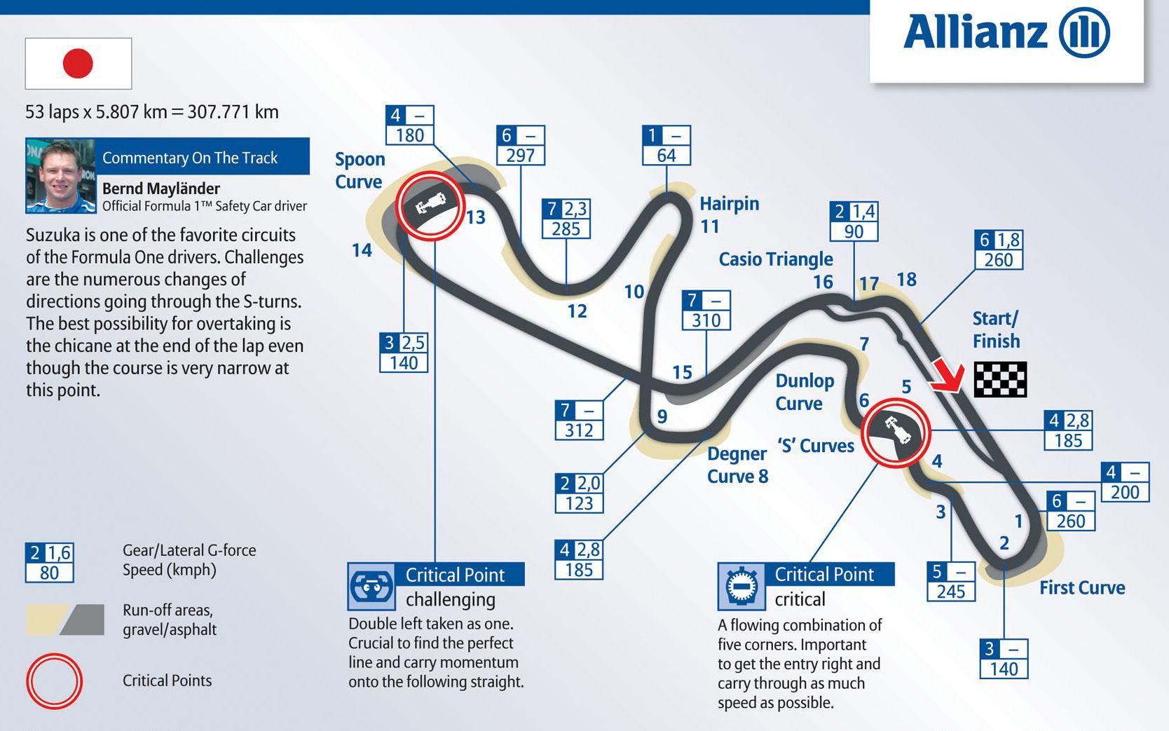 Circuito Japon : Japón suzuka motor gran premio japon y premios