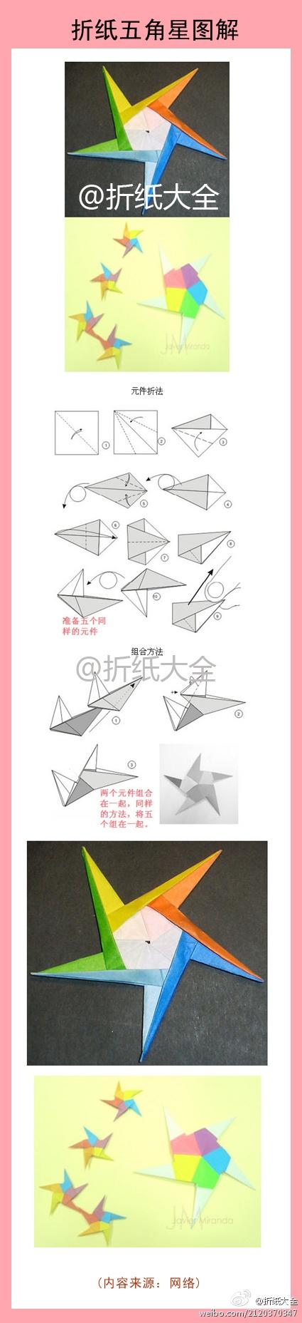 Pentagonal star