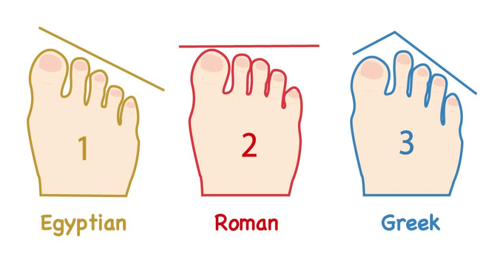 命中率は8割以上 指の長さから分かる性格診断 性格診断 血液型