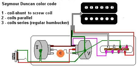 e12fc4f075ca2a47589aabfef03d553e esquire wiring with sd color codes humbucker wirings pinterest esquire wiring diagram humbucker at crackthecode.co
