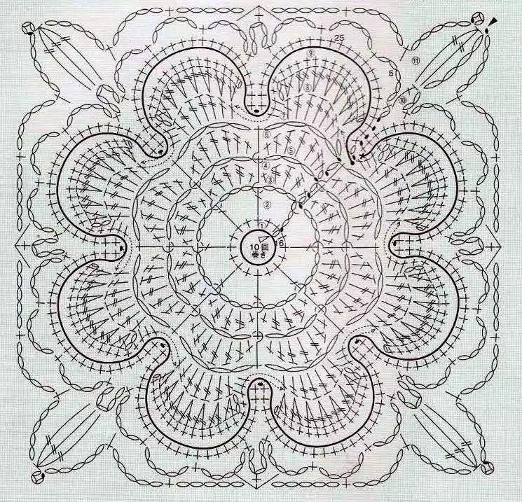Pin de Debra Winograd en Crochet Lace   Pinterest   Cuadrados ...