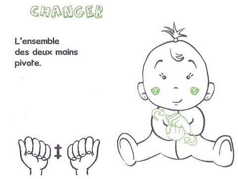 Changer Langage Des Signes Bebe Langue Des Signes Pour Bebe Langage Des Signes