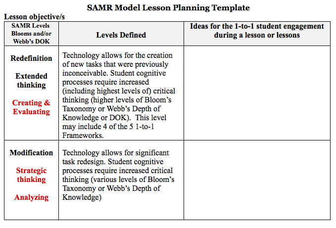 Samr Model Lesson Planning Template HttpsSitesGoogleComSite