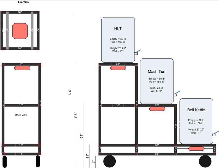 3 Tier Rolling Brew Stand Design Brewing Pinterest