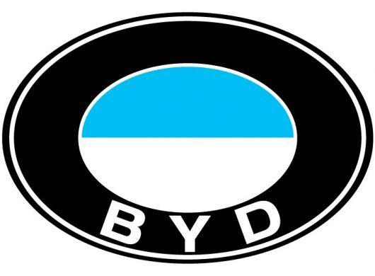 Byd Logo Wallpaper Byd Car Company China Carlogos Org Car Logos Logos Emblem Logo