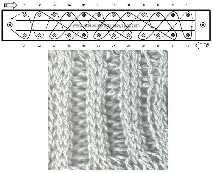 loom knit pattern instruction I | Knitting & Crochet | Pinterest ...