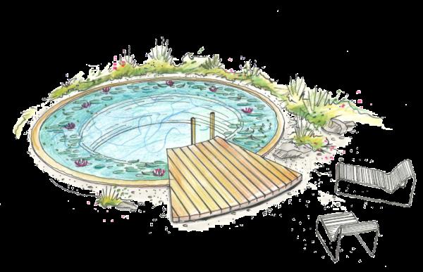 Konfigurator Schwimmteich und Naturpool Schwimmteich