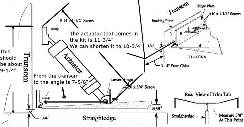 Tough transom for trim tabs? - The Hull Truth - Boating and