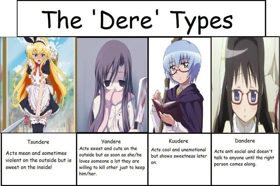 the 'Dere' types. what are you? I am not sure which one I'd be. lol
