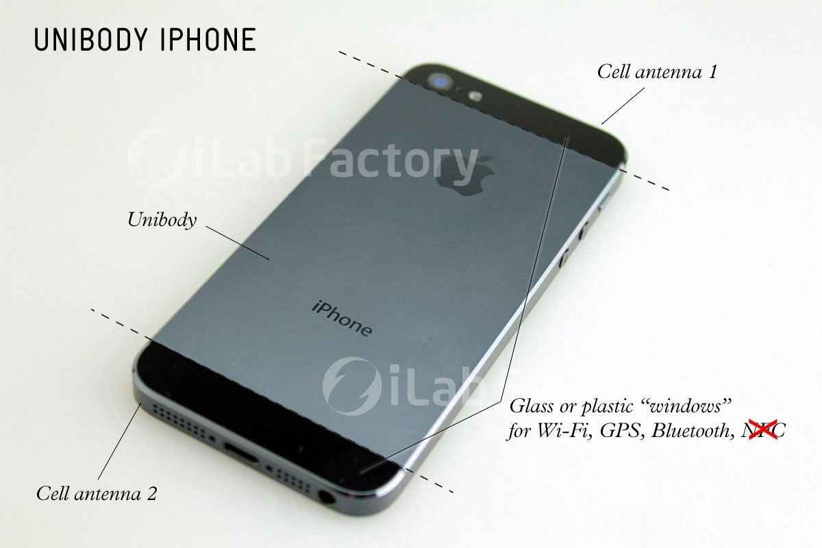 iphone5diagram ?!