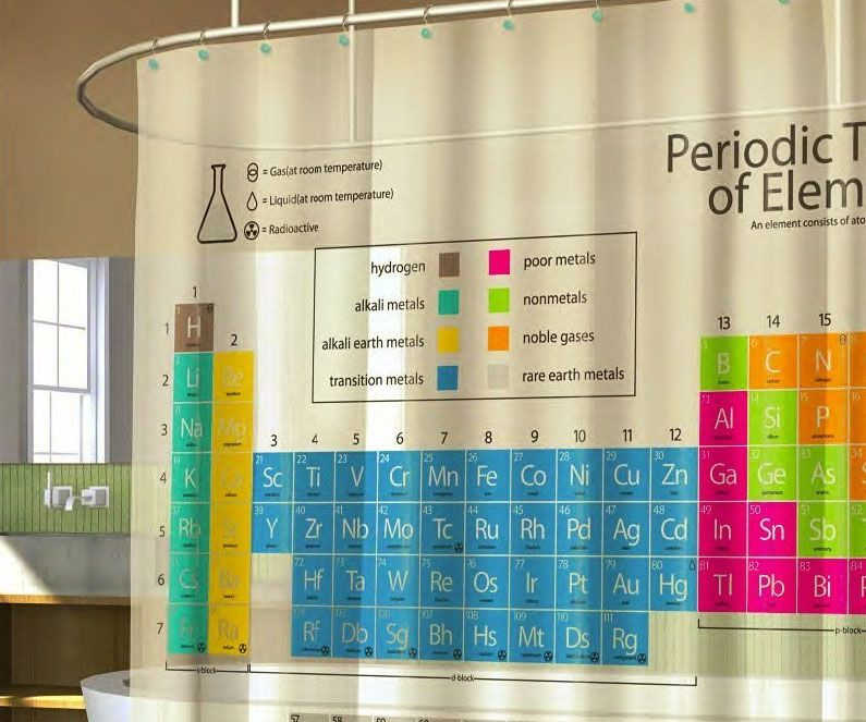 Periodic Table Shower Curtain Plastic Shower Curtain Shower Curtain Curtains