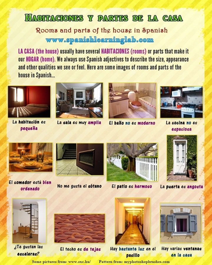 Describing Rooms And Parts Of The House In Spanish With Adjectives