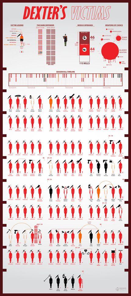 Quipsologies Vol 65 No 111 Dexter Kill Dexter Dexter Morgan