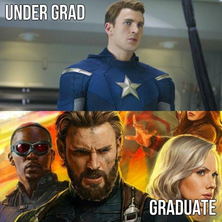 Under Grad vs Graduate
