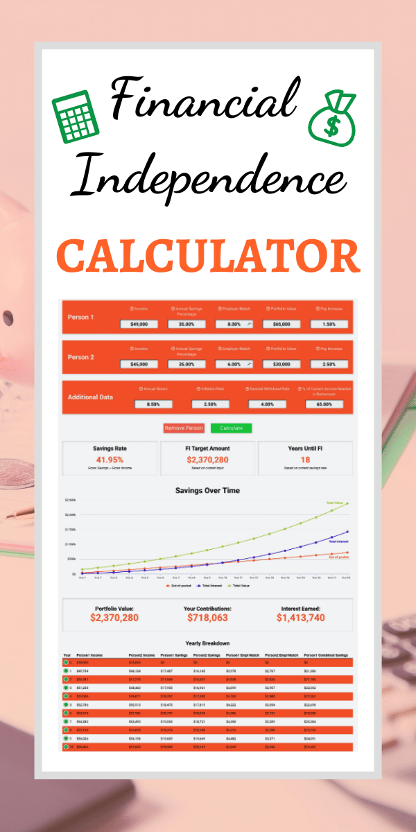 Calculate Your Fire Number And View Your Progress Using Our Ultimate Financial Independence Calc Financial Independence Financial Calculators Money Saving Tips