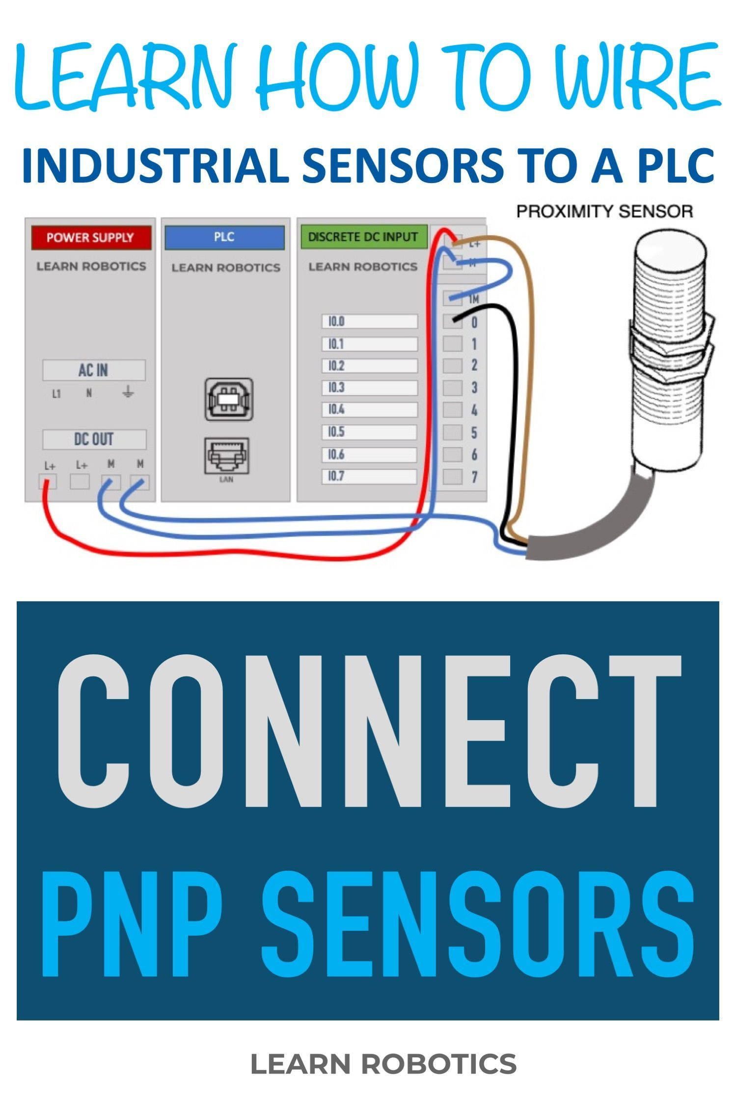 What is the difference between PNP and NPN?   Learn robotics ...  Wire Prox Switch Wiring Diagram on