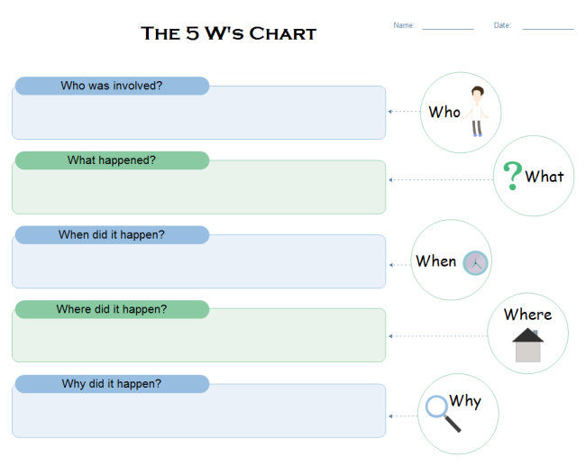 The 5 W S Chart Graphic Organizers Vocabulary Graphic Organizer Comprehension Graphic Organizers