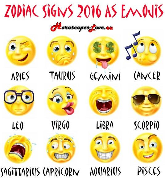 Zodiac Signs 2016 As Emojis Horoscope 2016 Pinterest