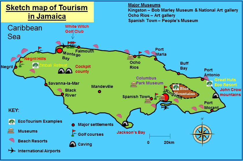 Tourism in the Tropics Attractions in jamaica, Jamaica