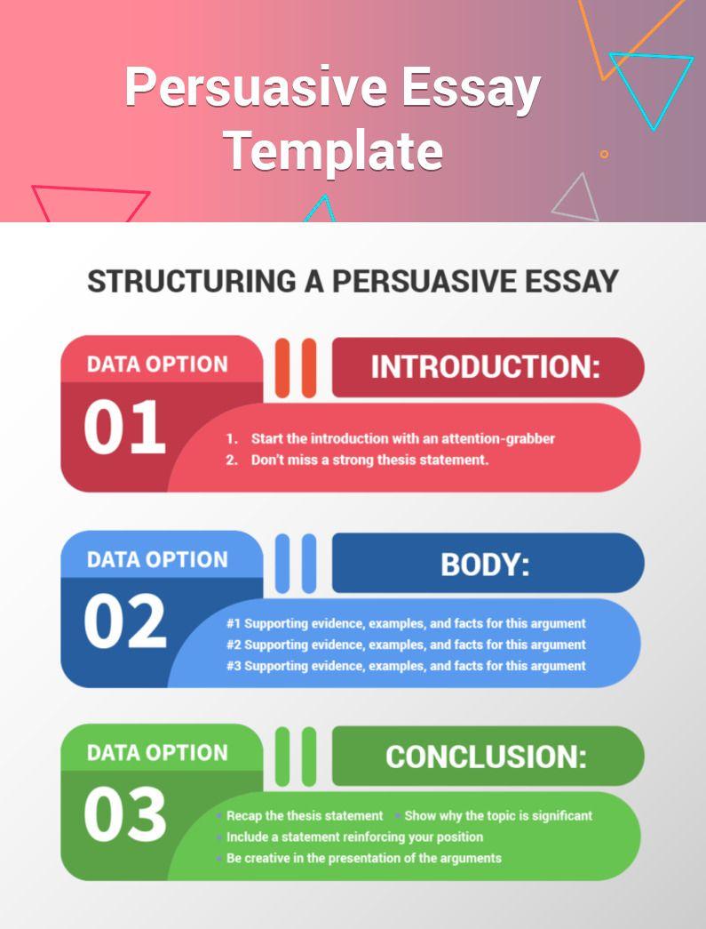 Structuring a persuasive essay #persuasive #writing #template #essay ...