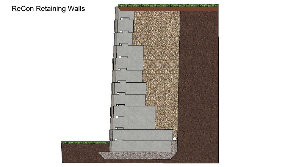 Recon Retaining Wall - Gravity Design | New Mid Century Home