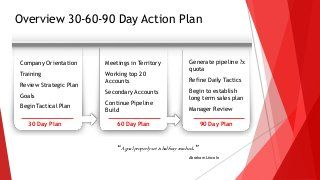 30 60 90 Day Sales Action Plan 90 Day Plan Action Plan Template