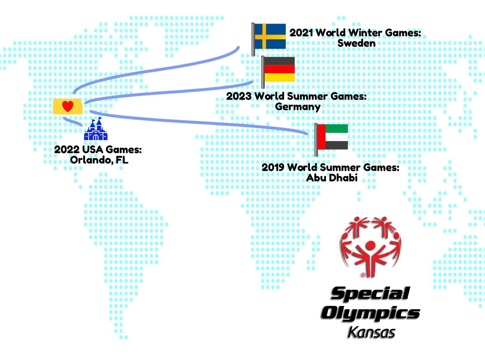 Pin by 🇦🇺🇦🇺🇦🇺Angela Turra on Special Olympics Summer