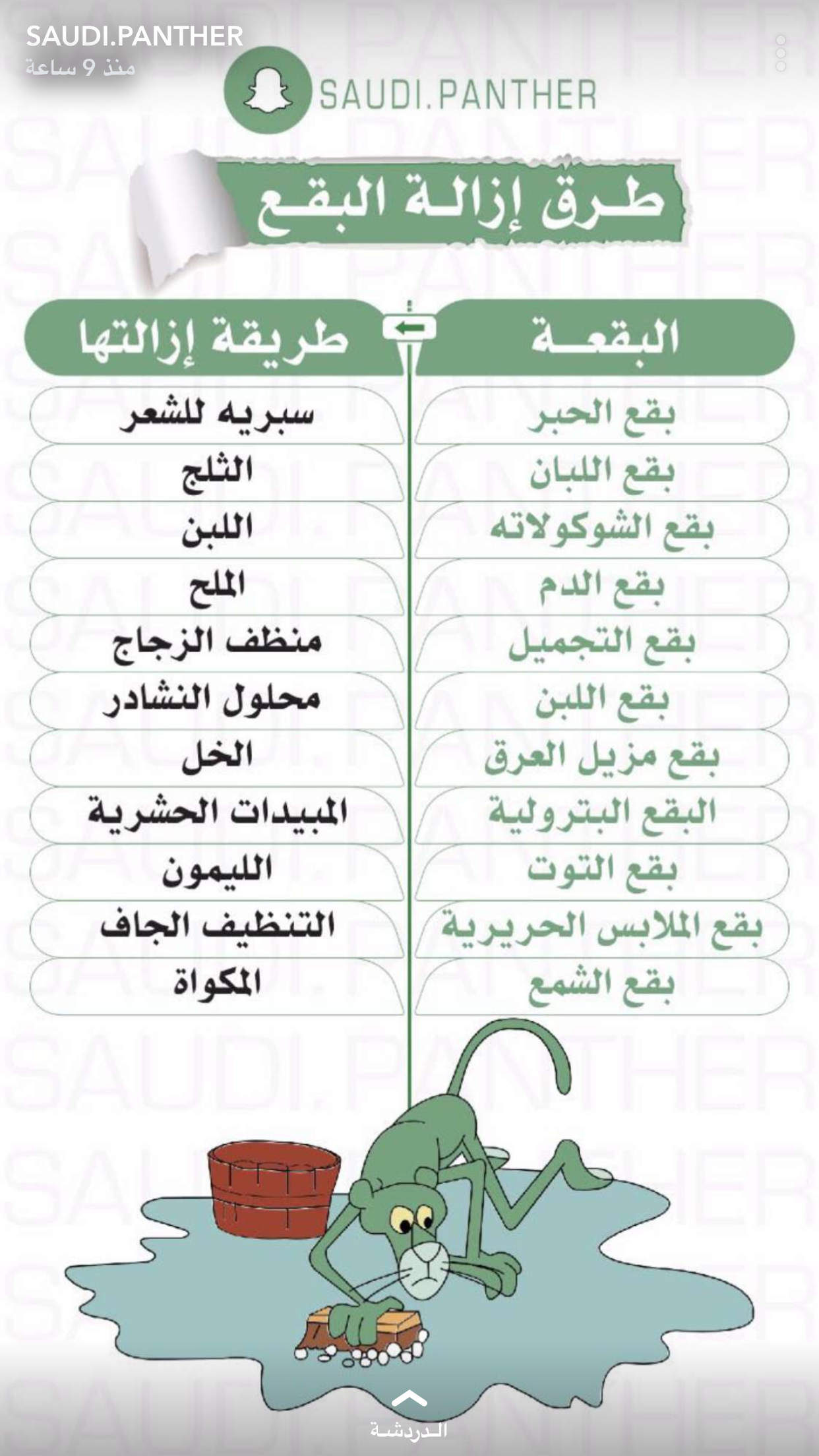 Pin By Mohamed Abd El Samea On Cleaning Diy Home Cleaning Useful Life Hacks House Cleaning Checklist