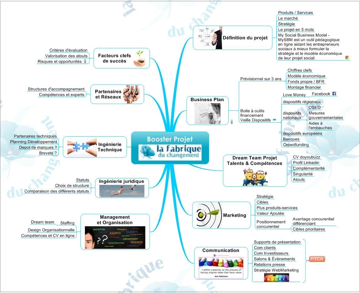 Booster Projet By La Fabrique Du Changement
