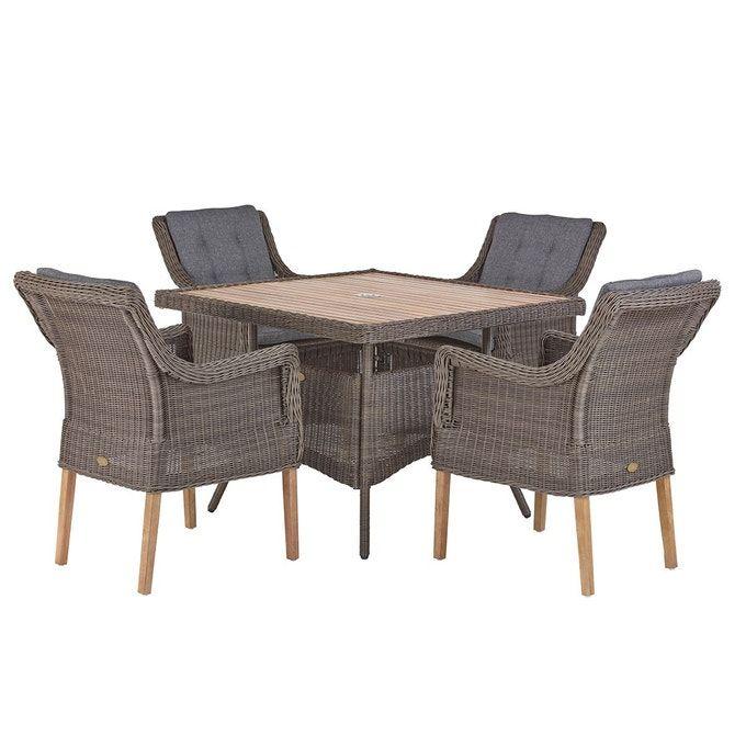 Table Et Chaises De Jardin Montreal En Resine En 2020 Table Et Chaises De Jardin Table Et Chaises Et Table De Jardin