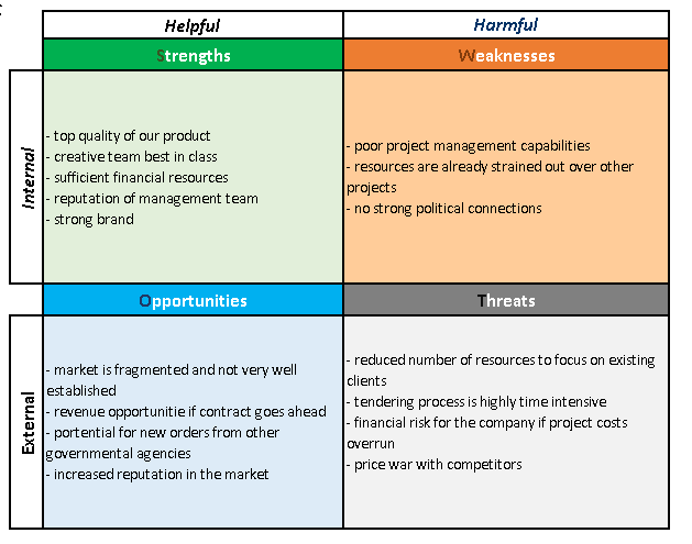 Swot Analysis Template  Work    Swot Analysis