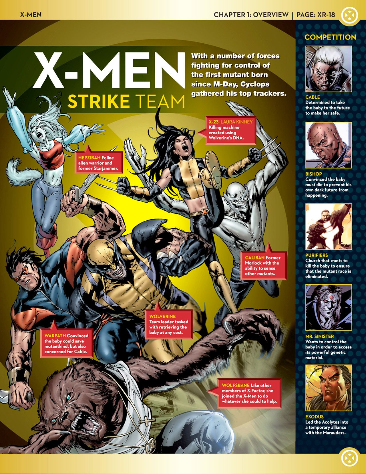 UPDATED! X-Men Team Rosters
