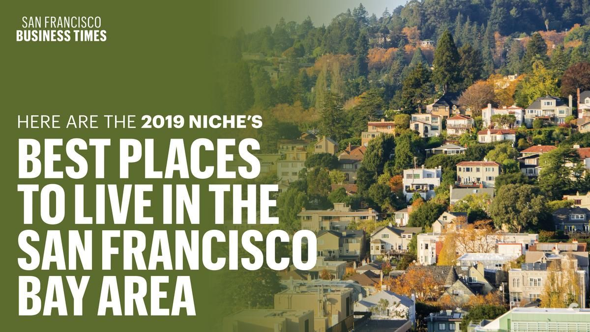 Best Areas To Live In San Francisco