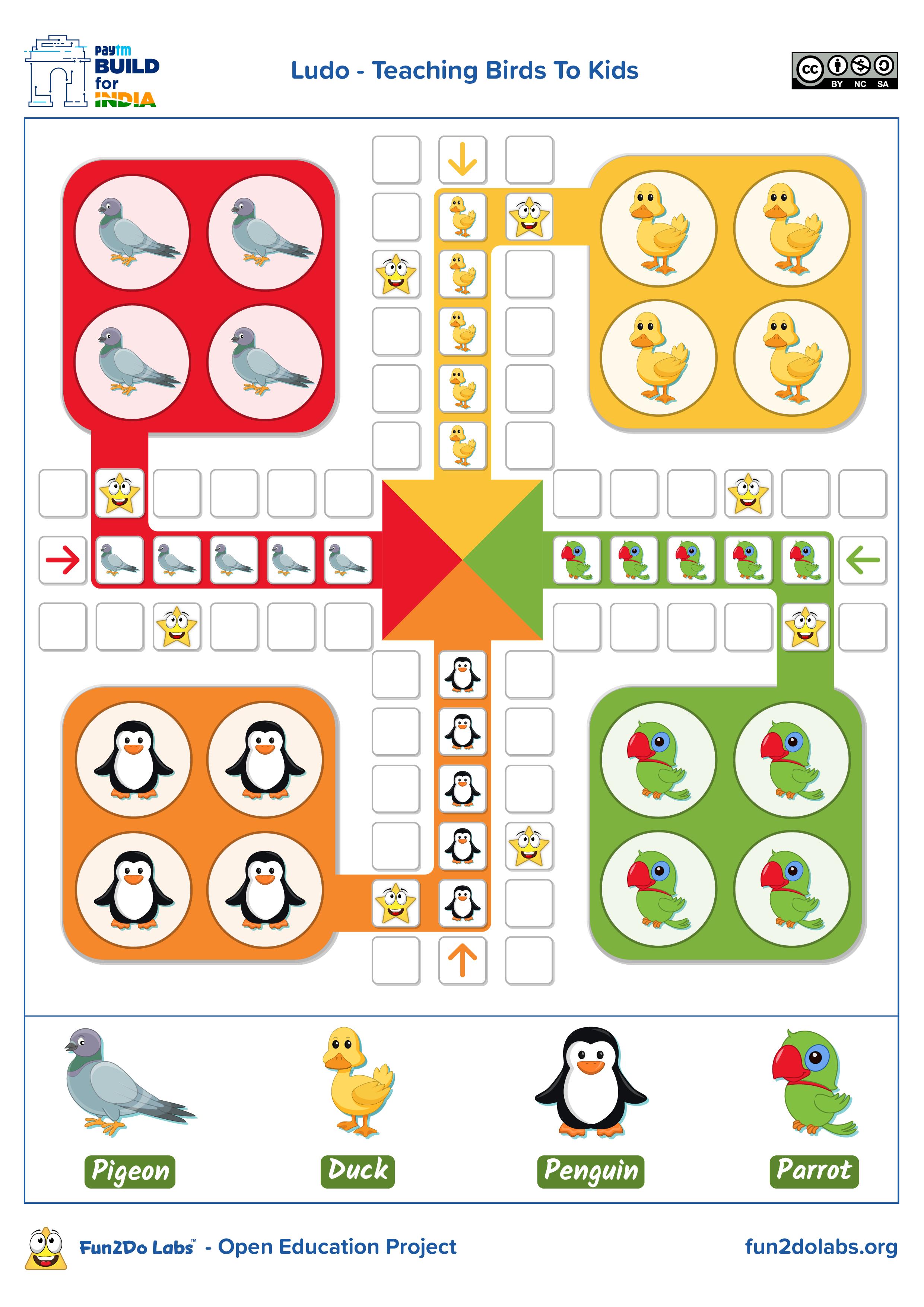 Teaching Birds To Kids Using Ludo Board Game
